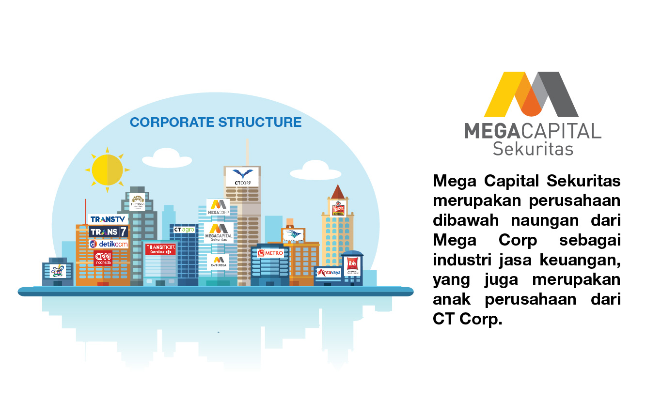 Mega Capital Sekuritas :